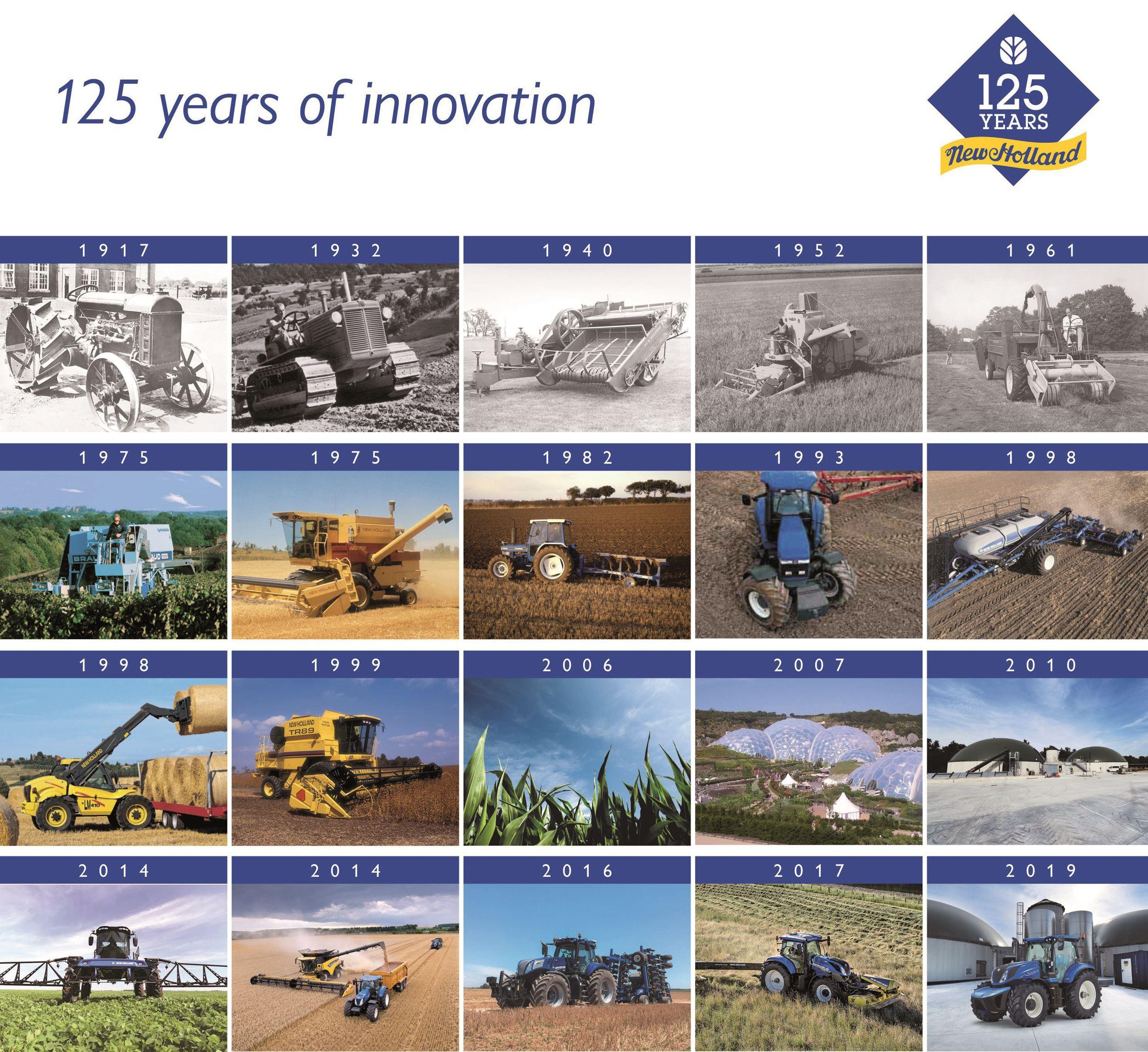 New Holland Agriculture viert 125 jaar geschiedenis